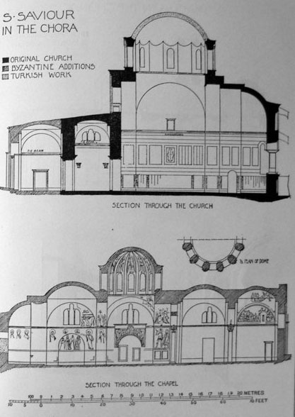 Sketch map of the church interior